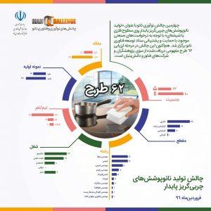 رقابت 62 طرح در چالش نوآوری تولید نانوپوششهای چربیگریز